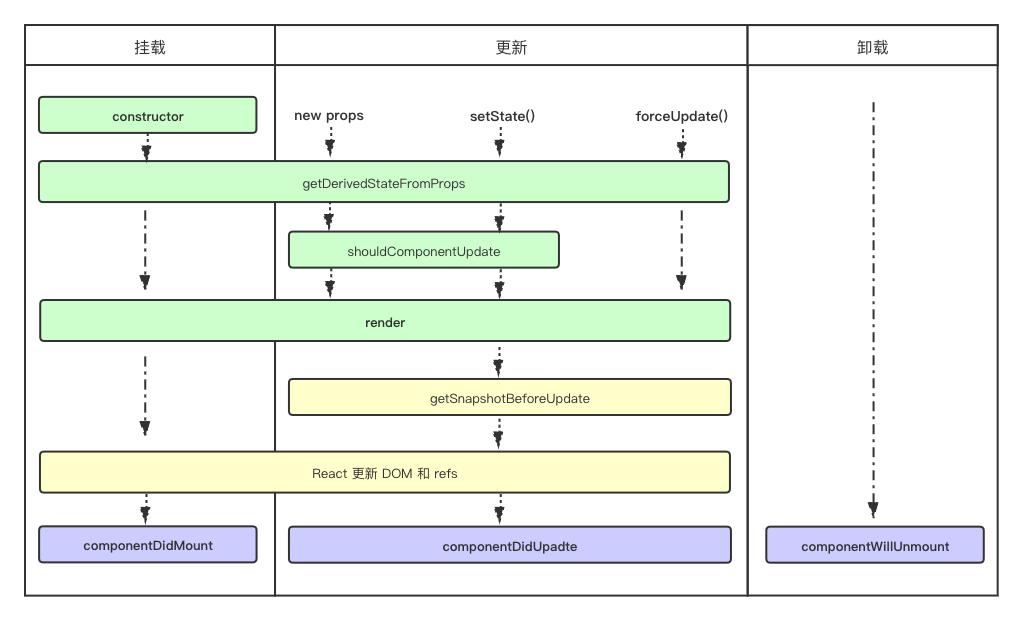 React 16.4+生命周期图.png